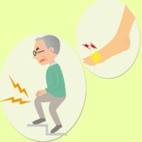 脚、膝の症状インデックス